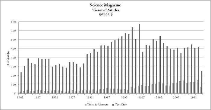 ScienceGen