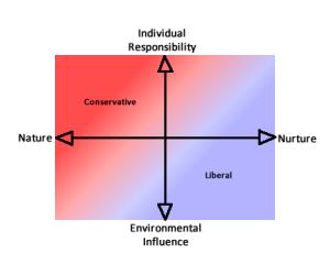 N_R_N_E_Ideology